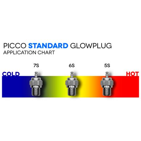 Picco Candela Media standard gradazione 6 (art. P6)