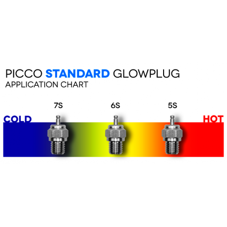Picco Candela Fredda standard gradazione 7 (art. P7)